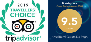 Booking.com Guest Review Awards 2018 and TripAdvisor Travellers Choice 2019