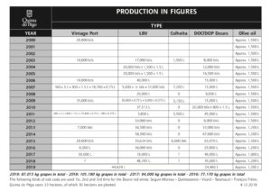 thumbnail of Production in figures